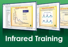 Infrared Training